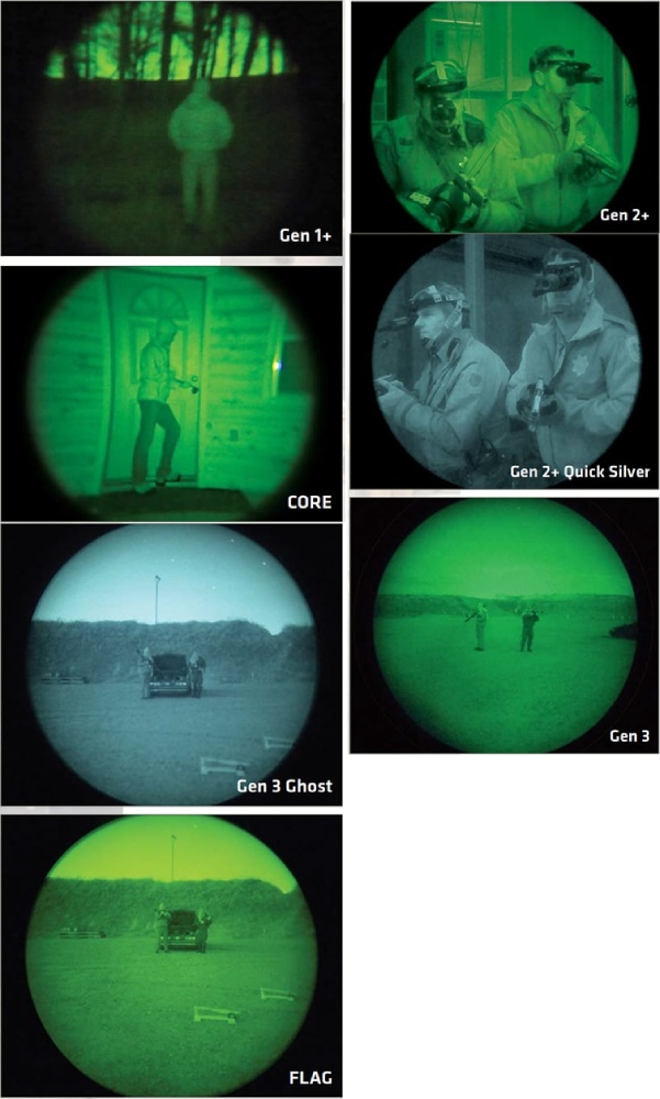 best night vision binoculars: night vision generation 1, 2, 3 comparison