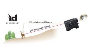 range finding binoculars
