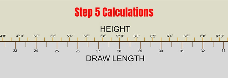 Step 5 Calculations