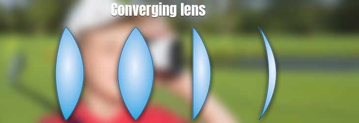 Converging lens_after first paragraph