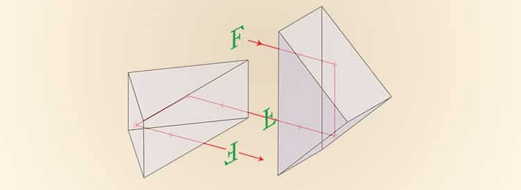 the-type-of-prism-made-used-of-in-the-compact