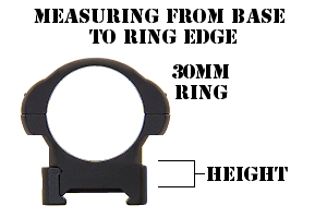 Scope Rings and Ring Height 2