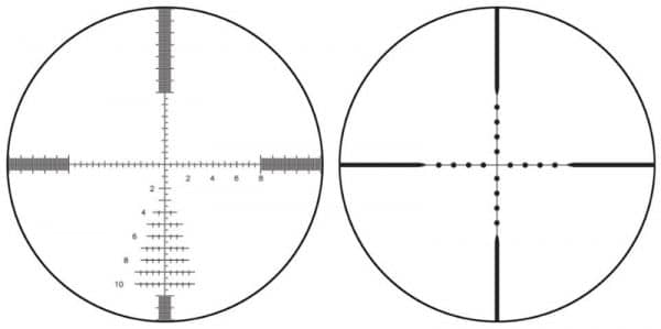 How to Use a Mil-Dot Reticle Scope for Range Finding